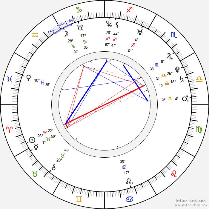 Erin Sharkey - Birth horoscope chart