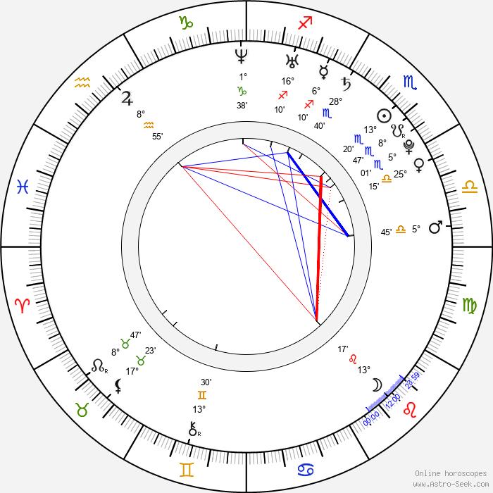 Erin Tanner - Birth horoscope chart