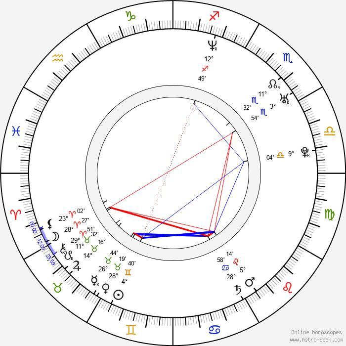 Erinn Hayes - Birth horoscope chart
