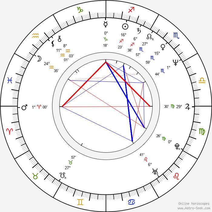 Erja Manto - Birth horoscope chart