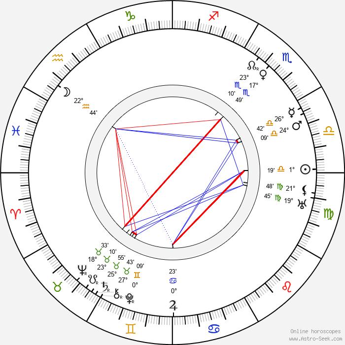 Erkki Kivijärvi - Birth horoscope chart