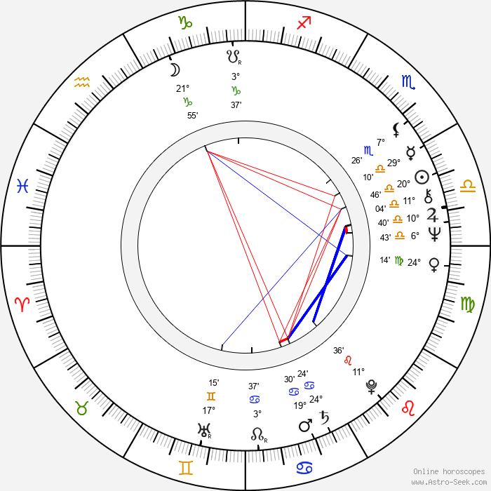 Erkki Peltomaa - Birth horoscope chart
