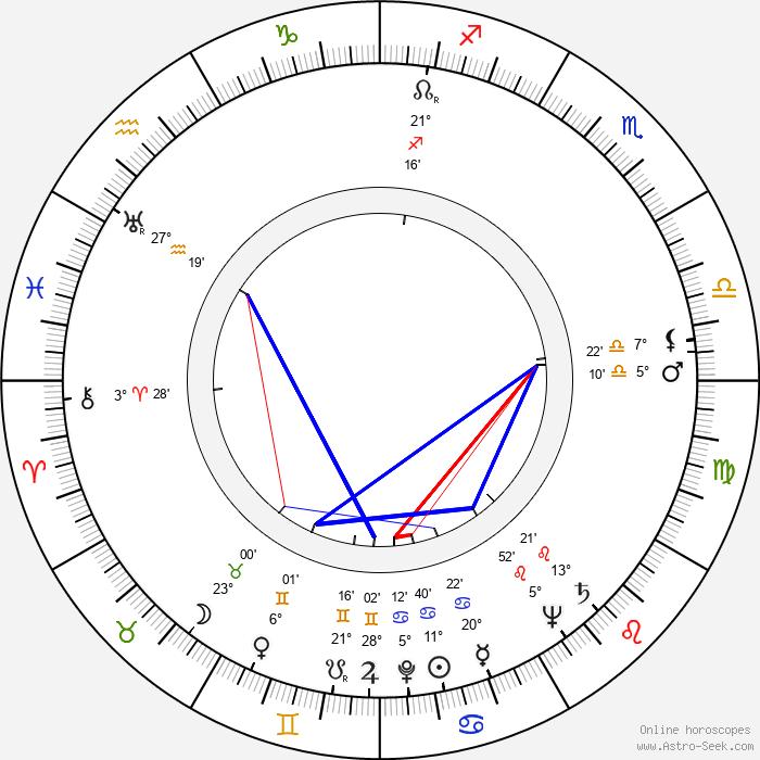 Erkki Salojärvi - Birth horoscope chart
