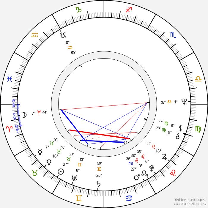 Erkki Seiro - Birth horoscope chart