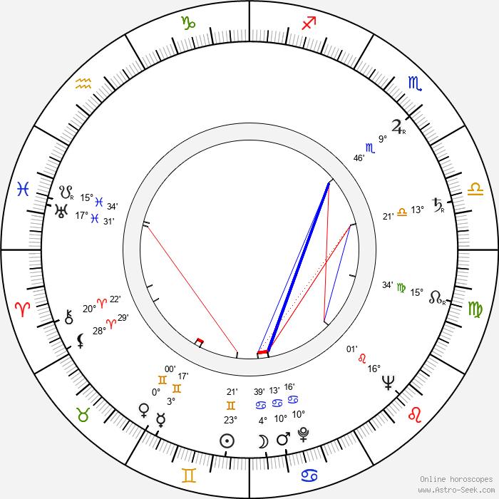 Erland Josephson - Birth horoscope chart