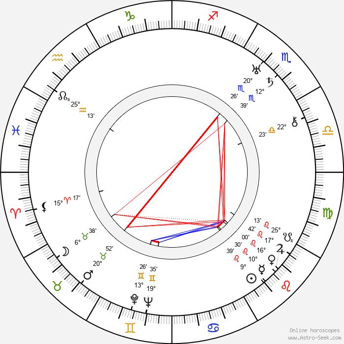Erle C. Kenton - Birth horoscope chart