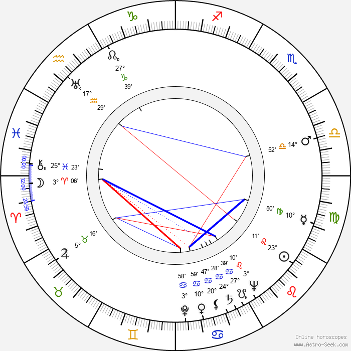 Erna Tauro - Birth horoscope chart