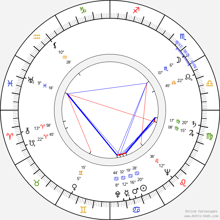 Ernest Gold - Birth horoscope chart