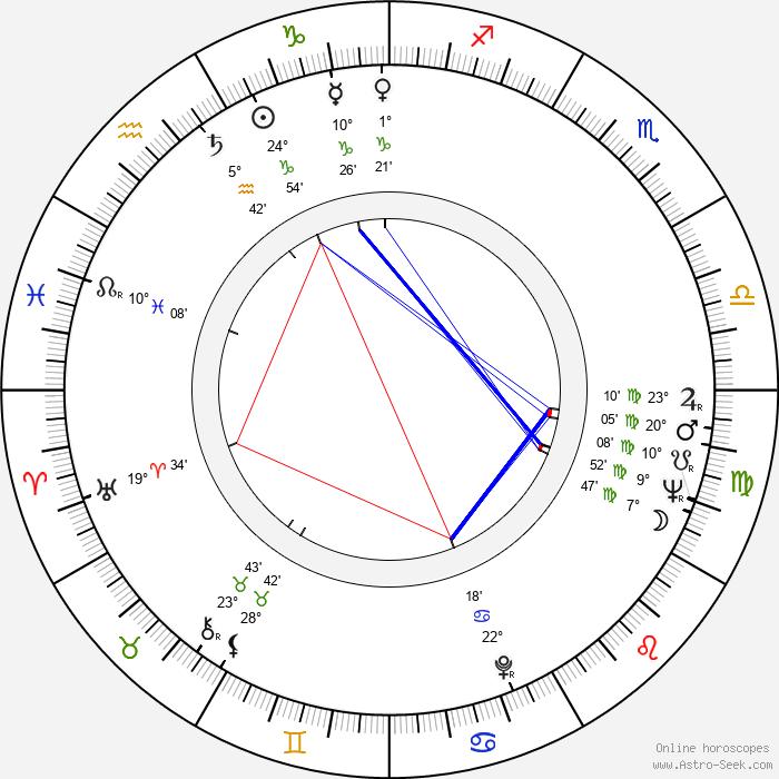 Ernest J. Gaines - Birth horoscope chart