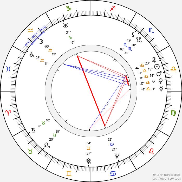 Ernest K. Gann - Birth horoscope chart