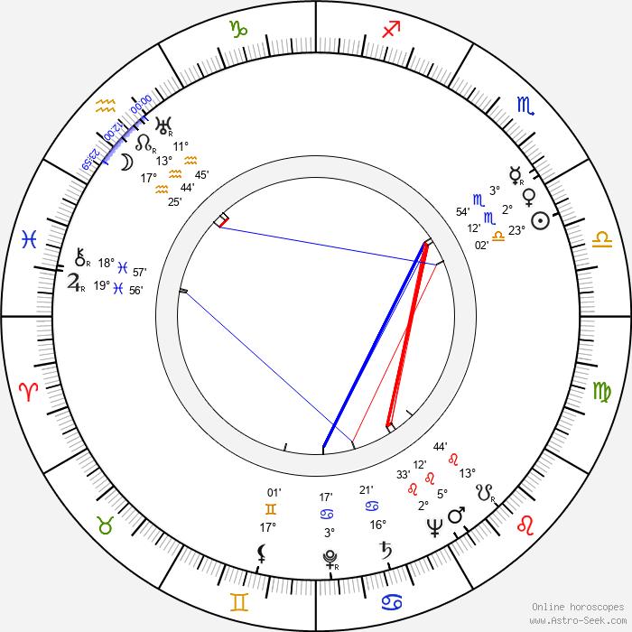 Ernest Morris - Birth horoscope chart