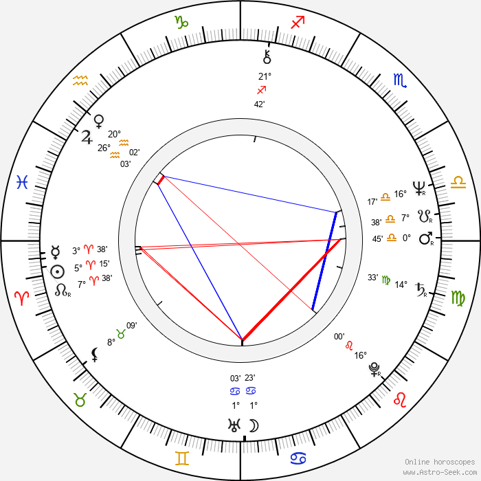 Ernest Thomas - Birth horoscope chart