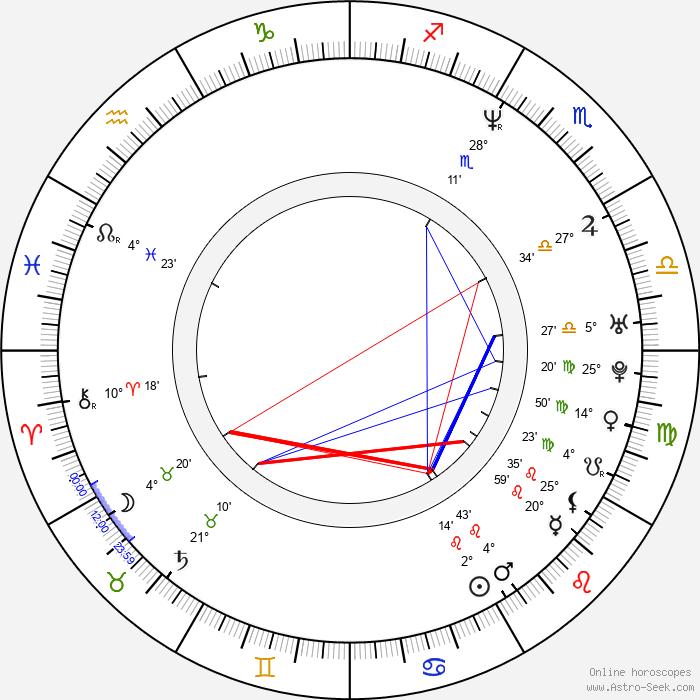 Ernesto Alterio - Birth horoscope chart