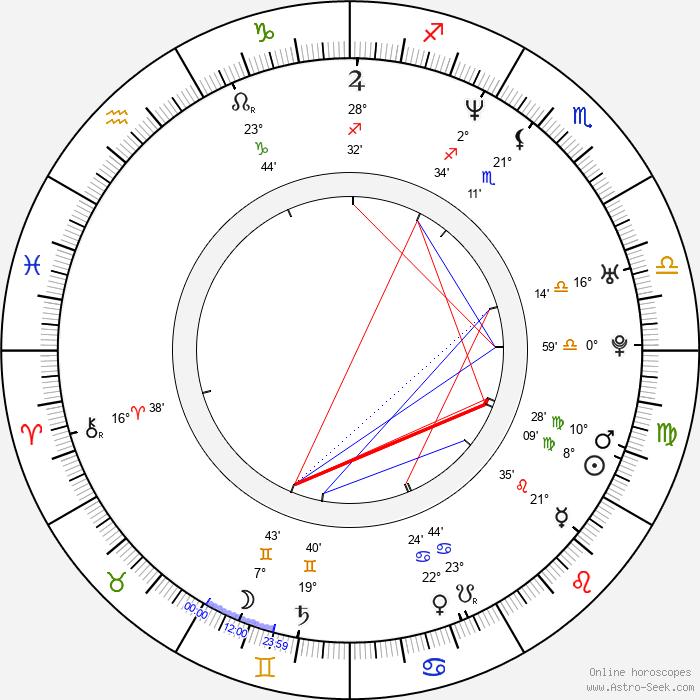 Ernesto Čekan - Birth horoscope chart