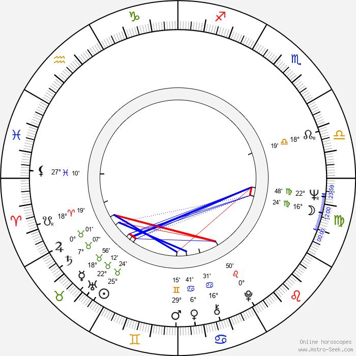 Ernesto Colli - Birth horoscope chart