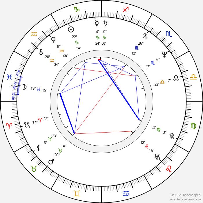 Ernie Irvan - Birth horoscope chart