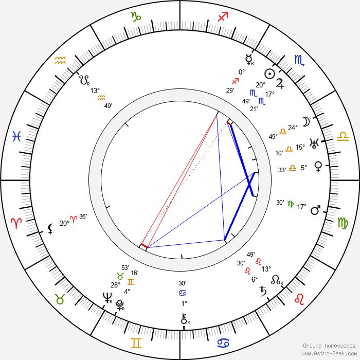 Ernst Dumcke - Birth horoscope chart