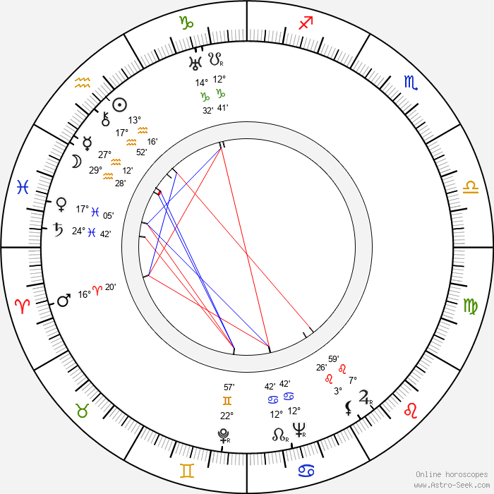 Ernst von Klipstein - Birth horoscope chart