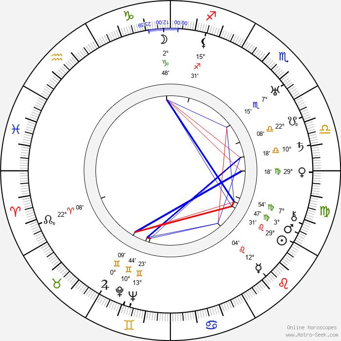 Ernst Waldow - Birth horoscope chart
