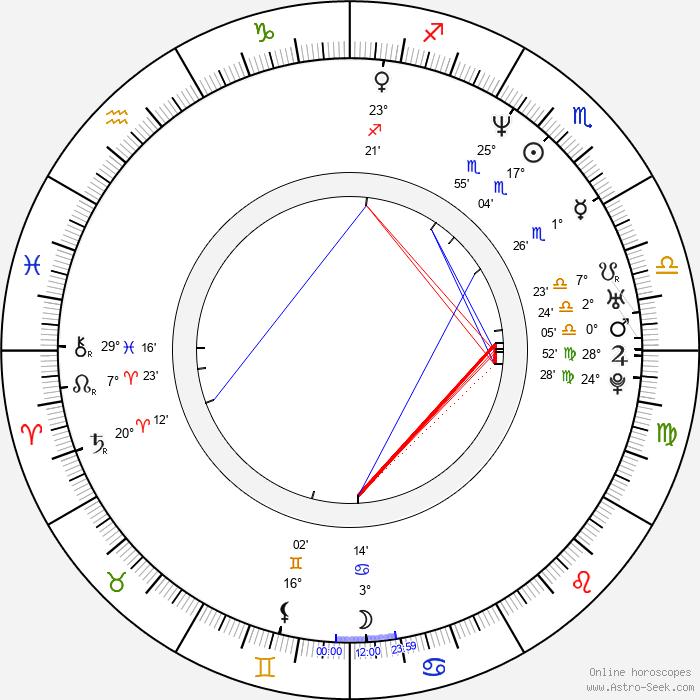 Erol Sander - Birth horoscope chart