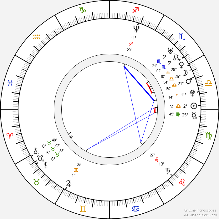 Ervin Nagy - Birth horoscope chart