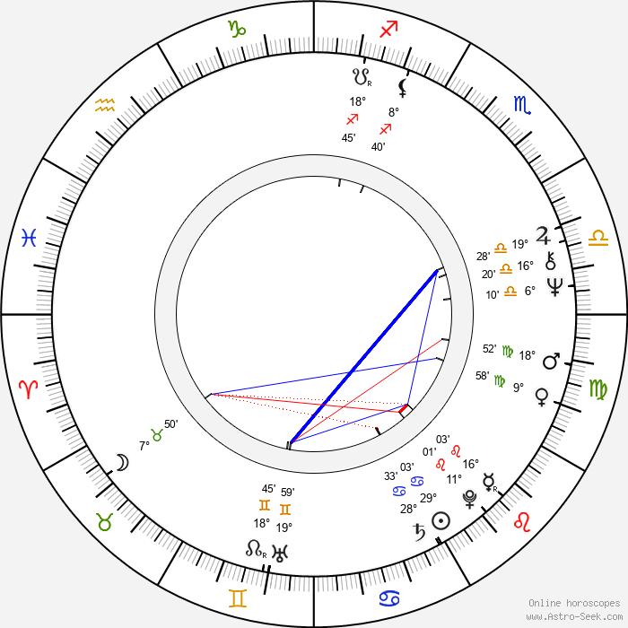 Erwin Keusch - Birth horoscope chart