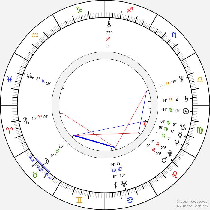 Erwin Steinhauer - Birth horoscope chart
