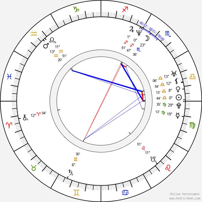 Es Devlin - Birth horoscope chart