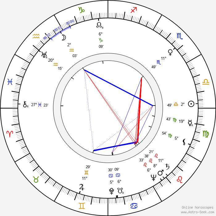 Esa Anttala - Birth horoscope chart