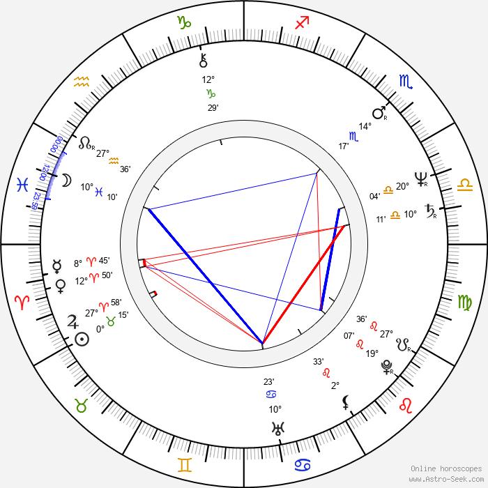 Esa Nieminen - Birth horoscope chart