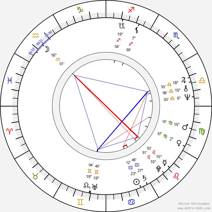 Esen Puskullu - Birth horoscope chart