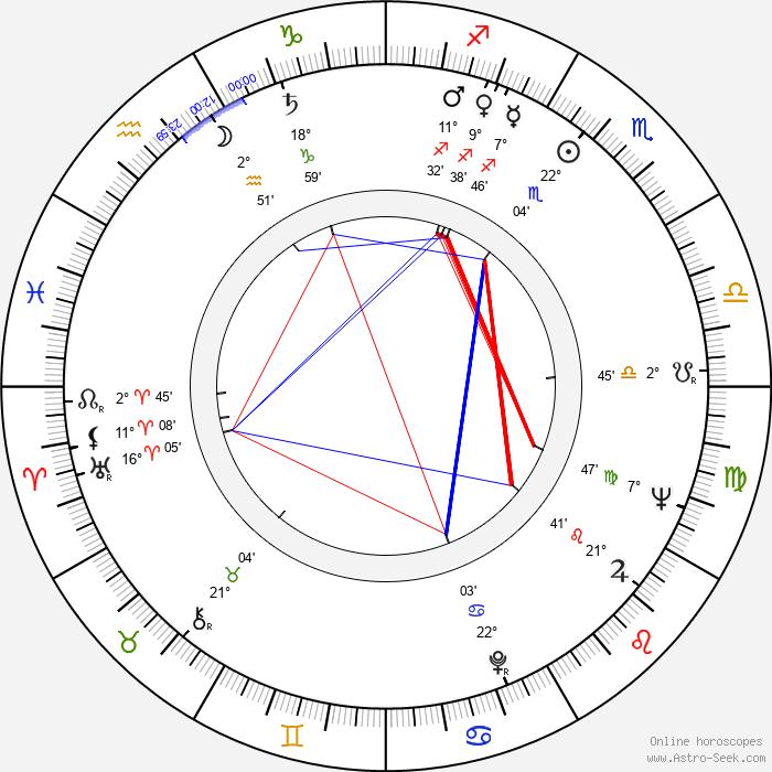 Esko Elstelä - Birth horoscope chart