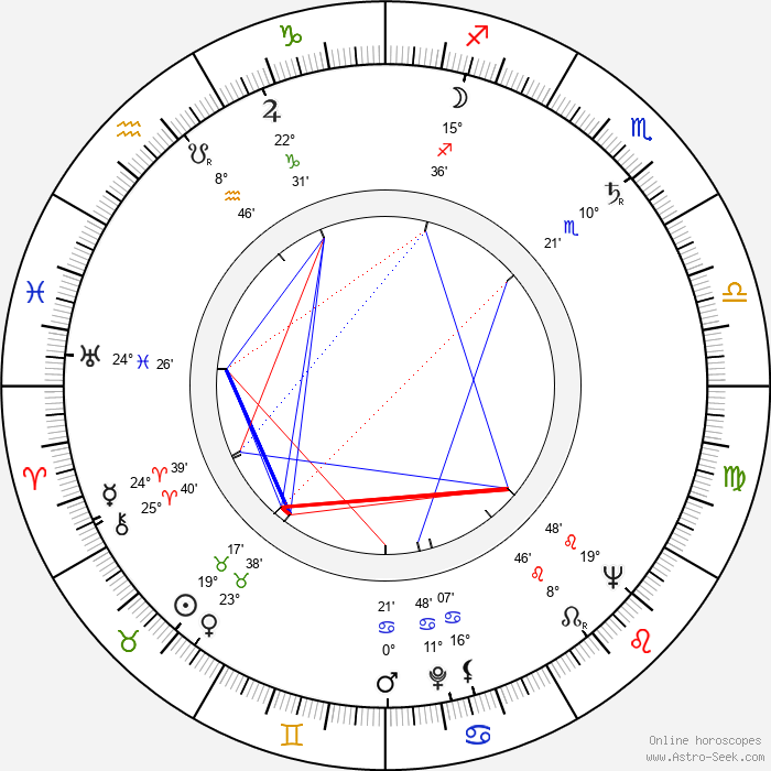 Esko Nevalainen - Birth horoscope chart