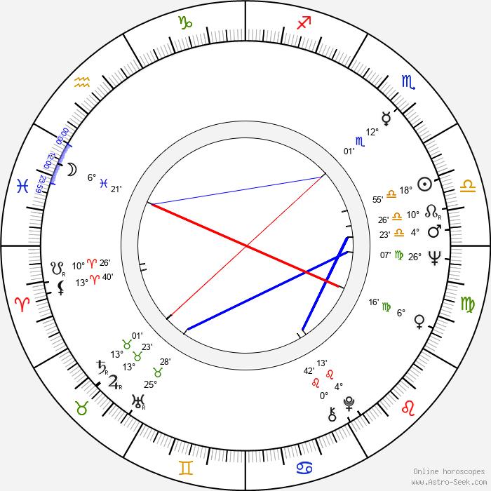 Esko Salminen - Birth horoscope chart