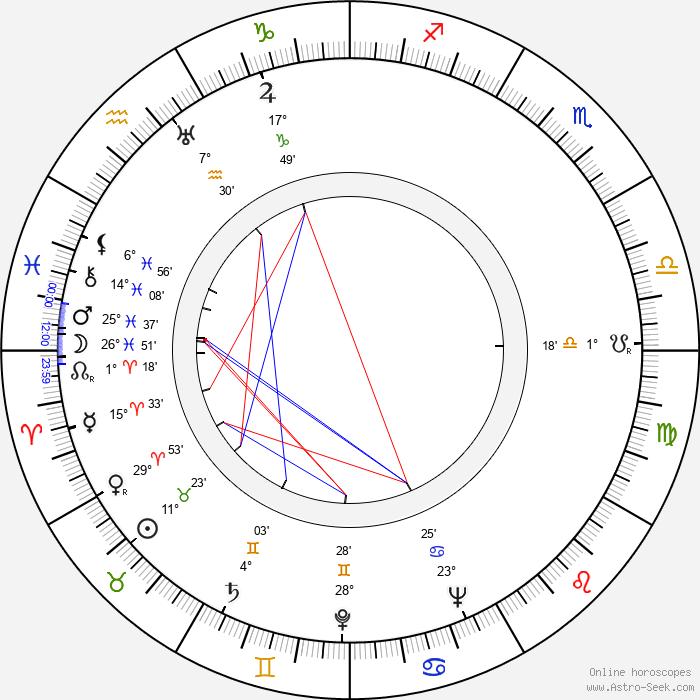 Esko Vettenranta - Birth horoscope chart
