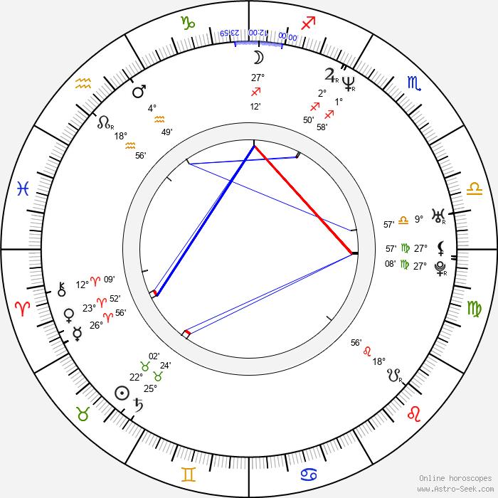 Espen Lind - Birth horoscope chart