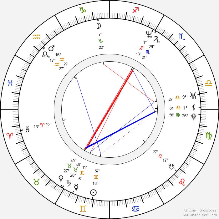 Esteban Crespo - Birth horoscope chart