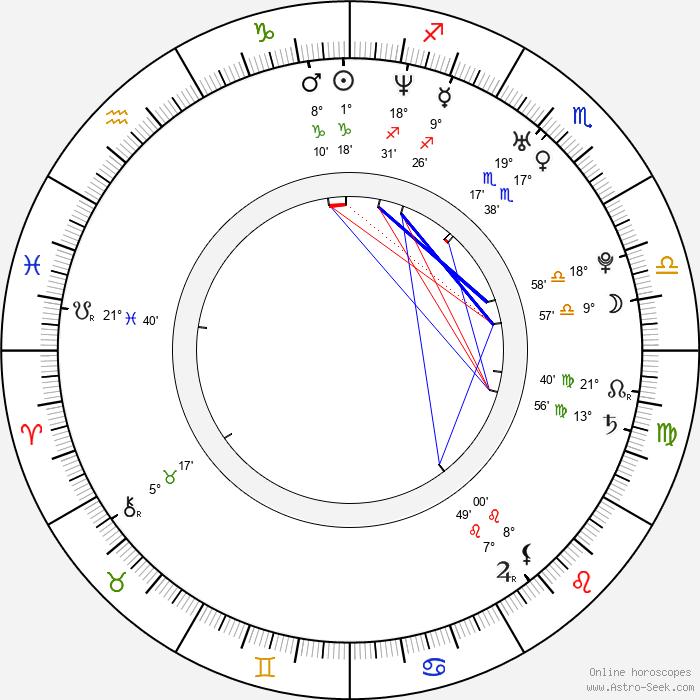 Estella Warren - Birth horoscope chart
