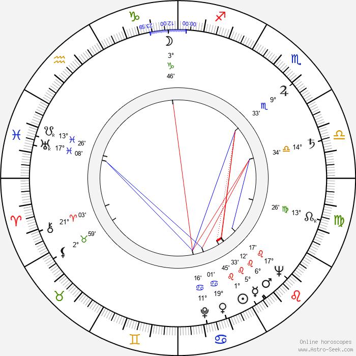 Estelle Getty - Birth horoscope chart