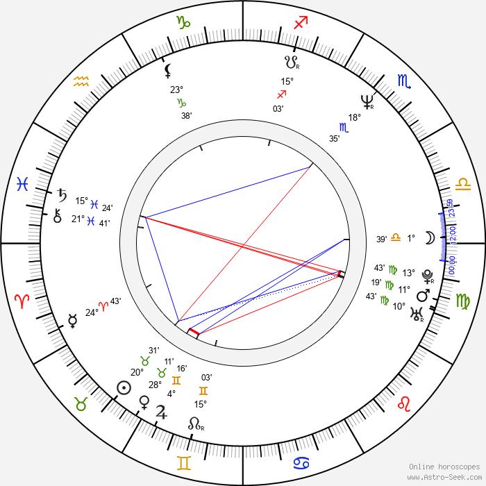 Estelle Hallyday - Birth horoscope chart
