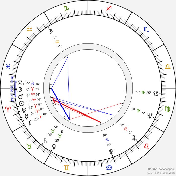 Estelle Harris - Birth horoscope chart