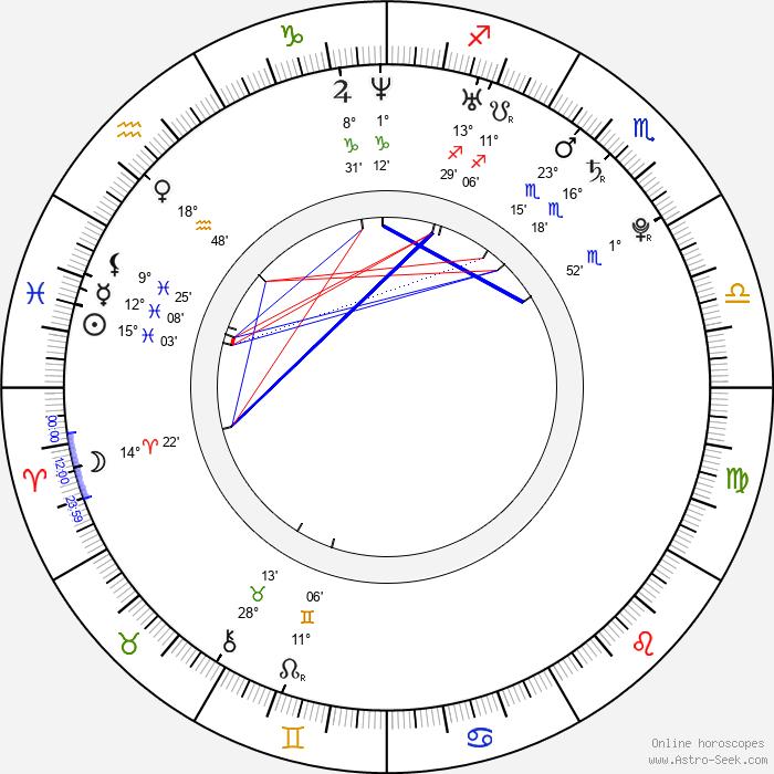 Ester Geislerová - Birth horoscope chart