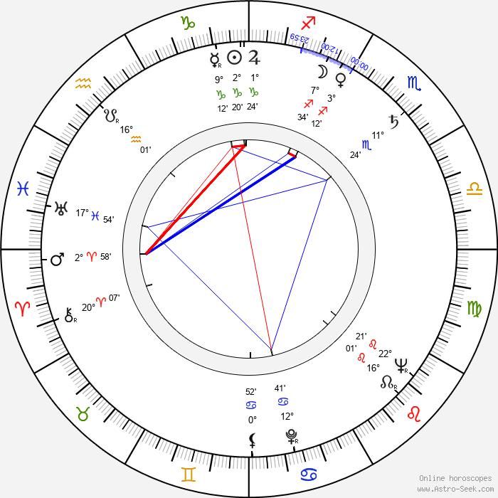 Ester Kasurinen - Birth horoscope chart