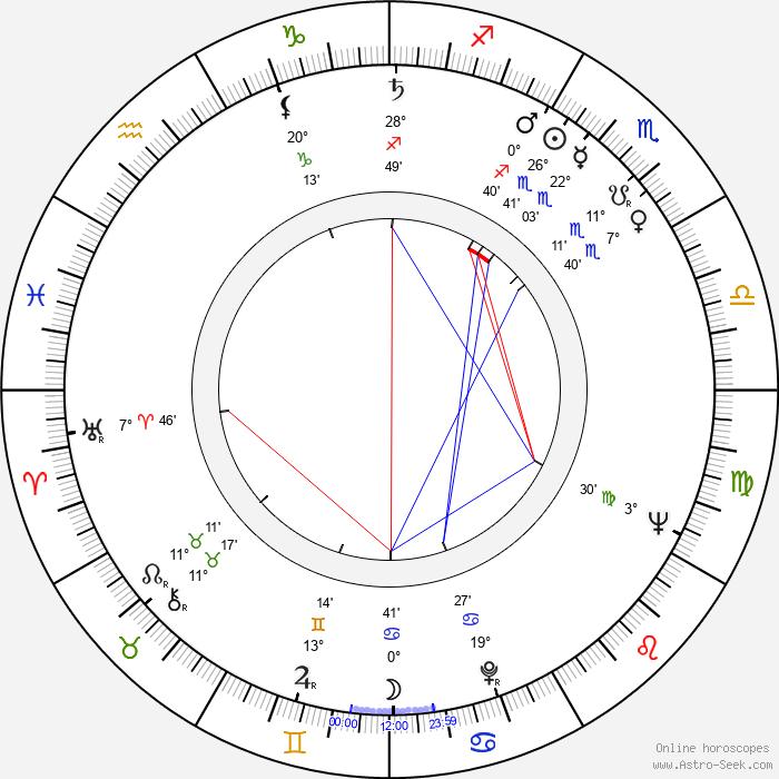 Etchika Choureau - Birth horoscope chart