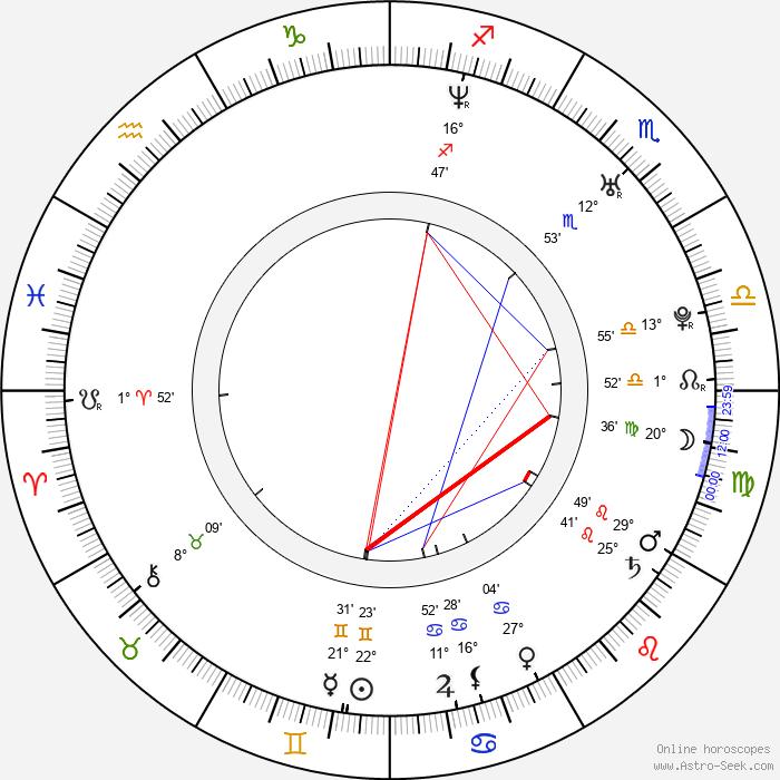Ethan Embry - Birth horoscope chart