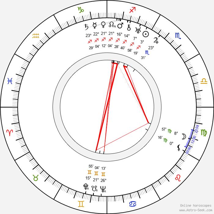 Ethan Laidlaw - Birth horoscope chart
