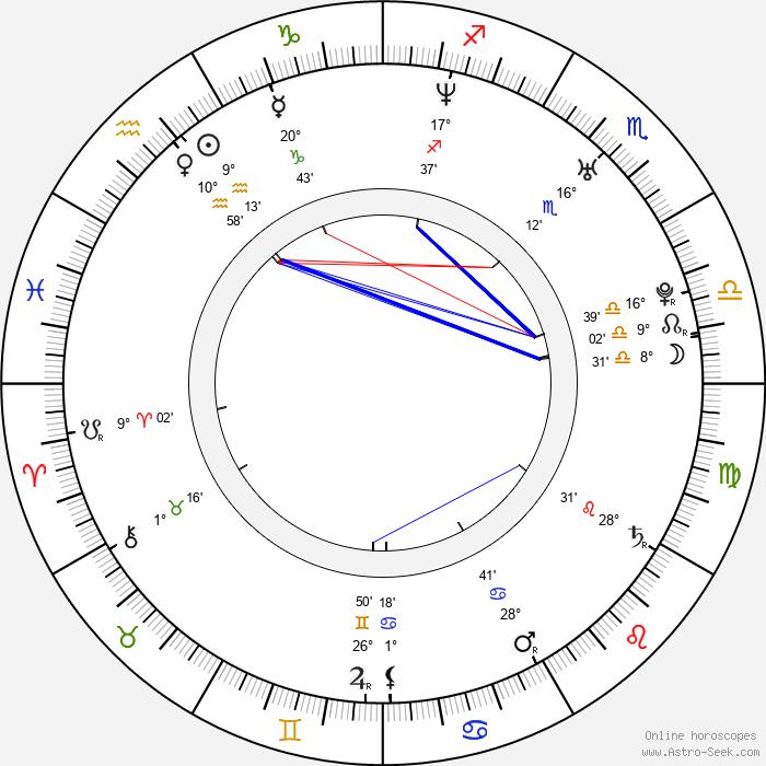 Ethan Mechare - Birth horoscope chart
