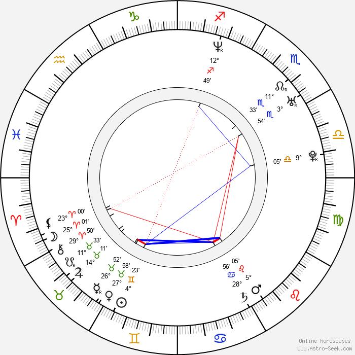 Ethan Suplee - Birth horoscope chart