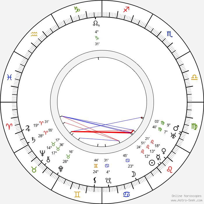 Ethyle Cooke - Birth horoscope chart
