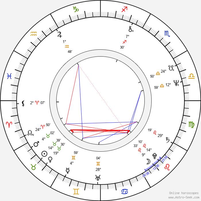 Etienne Chicot - Birth horoscope chart